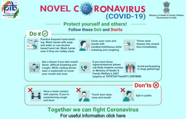 Coronavirus disease (COVID-19) . Protect Yourself and Others