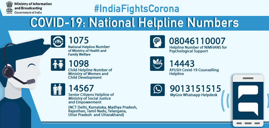 COVID-19 National Level Helpline Numbers